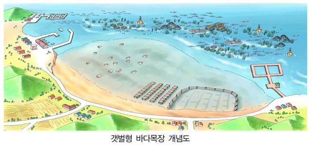 갯벌형 바다목장 개념도