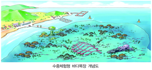 수중체험형 바다목장 개념도