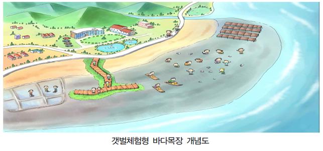 갯벌체험형 바다목장 개념도